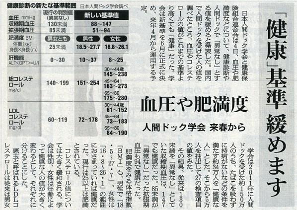 2014-04-05ピックアップ