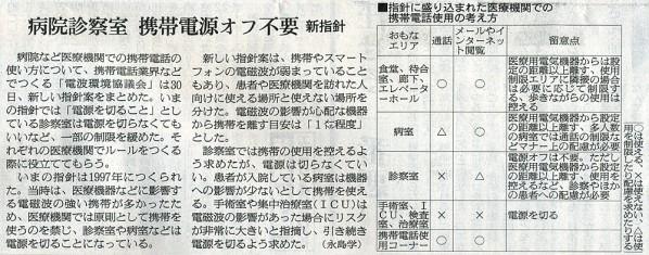 2014-07-01ピックアップ