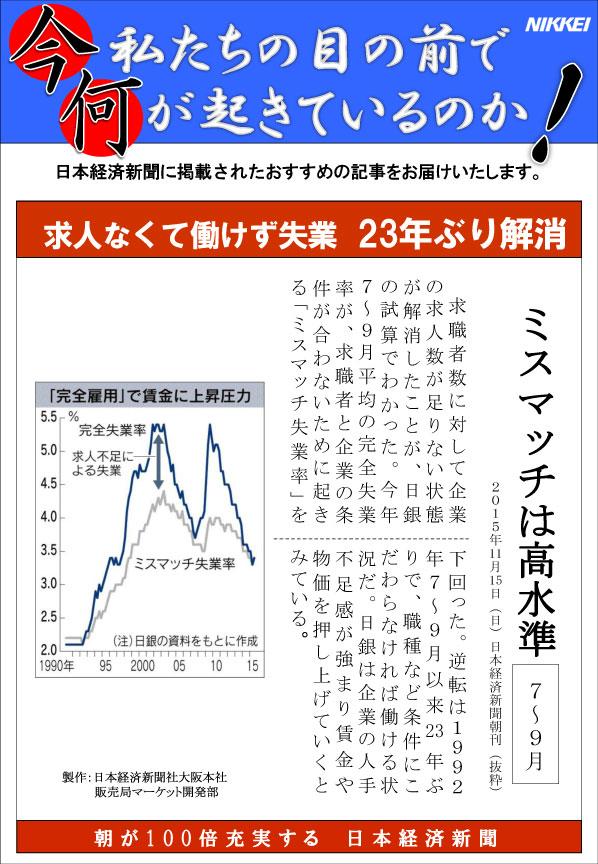 日本経済新聞MORI・MORIニュース 116号です。