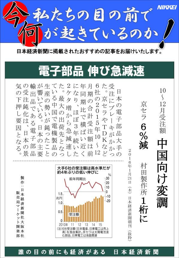 日本経済新聞MORI・MORIニュース 124号です。