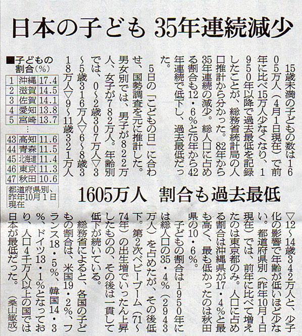 2016-05-05ピックアップ.jpg